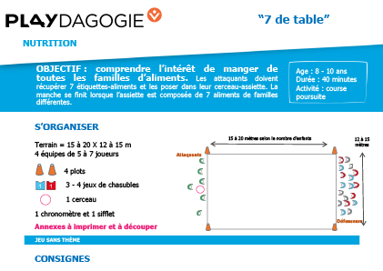 ext-kit bien manger- 1 - 7 de table