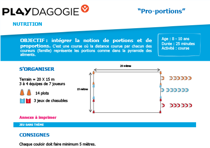 ext-kit bien manger- 3 - pro  portions